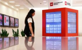 Обвал акций «Черкизово» на 25% объяснили «ошибкой толстого пальца»
