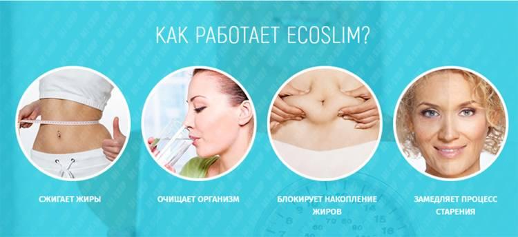 Эко Слим (Eco Slim) для похудения. Принцип действия