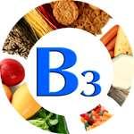 В состав Keto Guru входит витамин B3