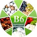 Витамин B6 - один из компонентов таблеток Keto Guru для похудения